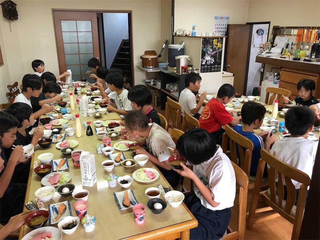 f:id:higashikanamachi_beavers:20170722080403j:image