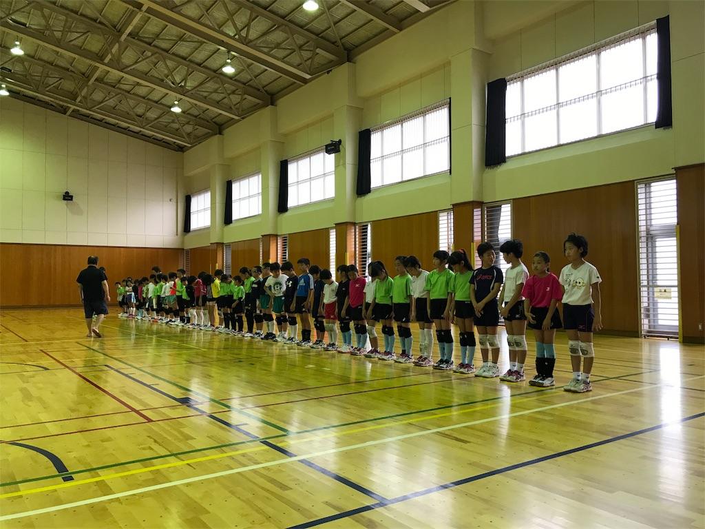 f:id:higashikanamachi_beavers:20170723104935j:image