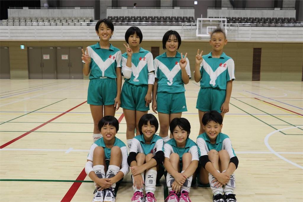 f:id:higashikanamachi_beavers:20170806105735j:image