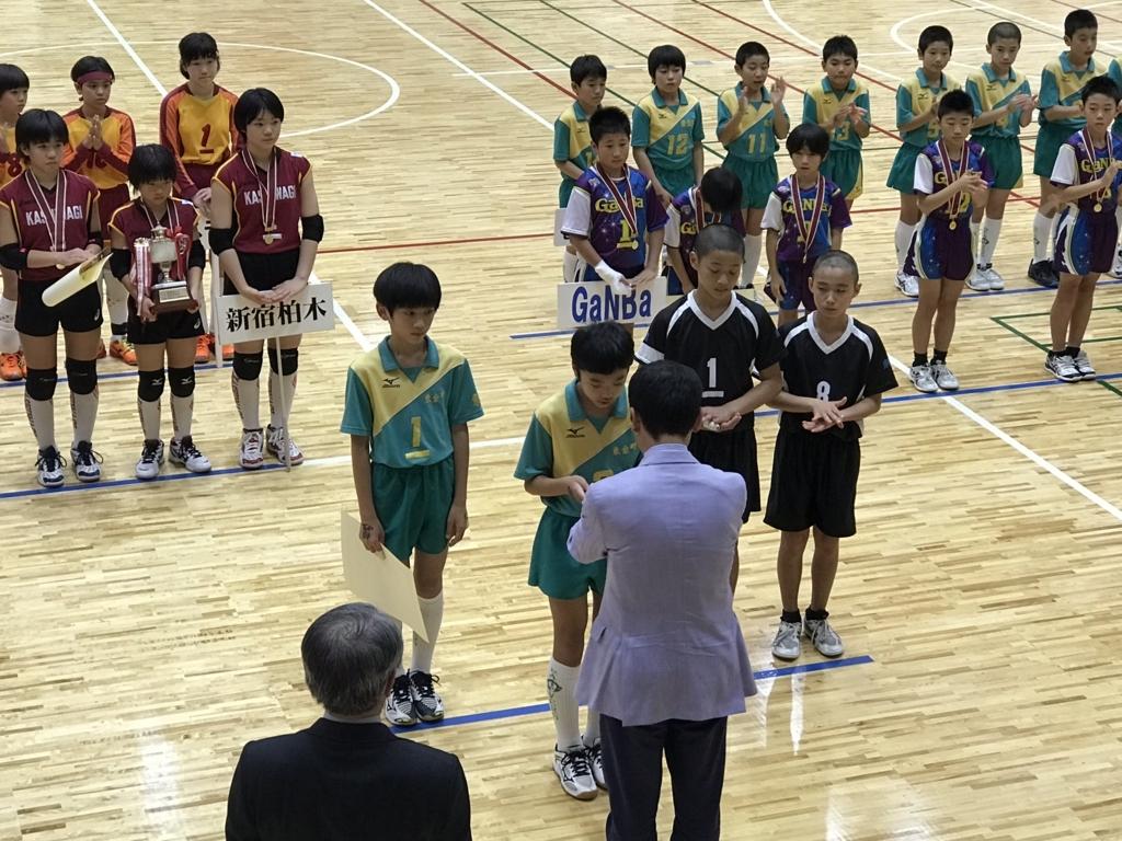f:id:higashikanamachi_beavers:20171103160009j:plain