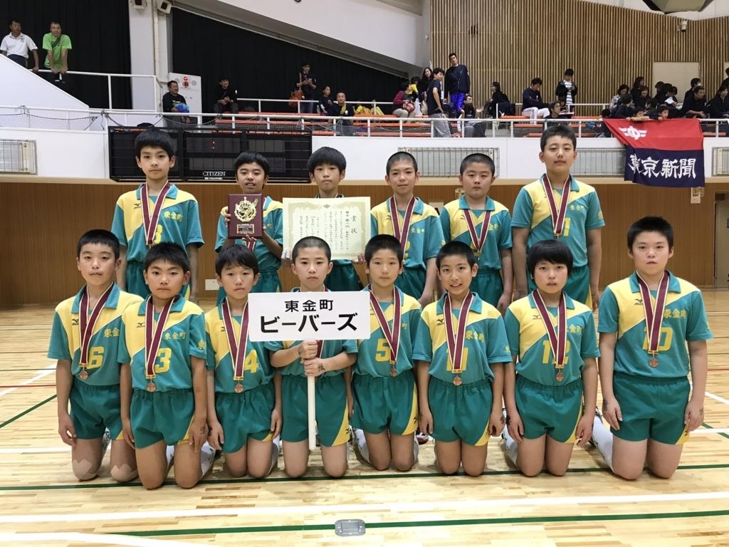 f:id:higashikanamachi_beavers:20171103161822j:plain