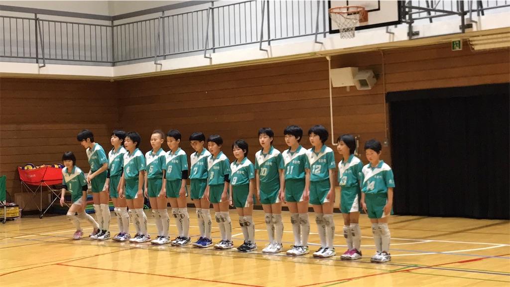 f:id:higashikanamachi_beavers:20180114173447j:image