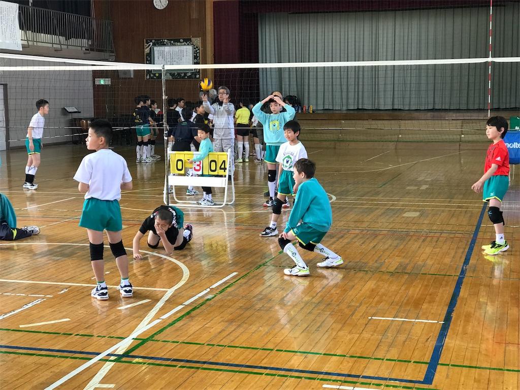 f:id:higashikanamachi_beavers:20180224205501j:image