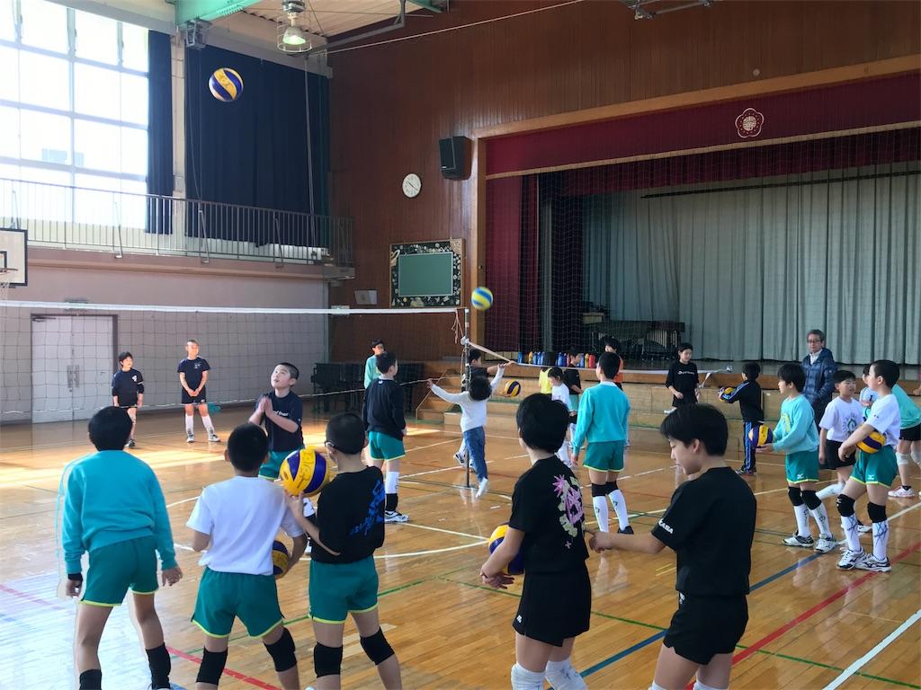 f:id:higashikanamachi_beavers:20180304201401j:image