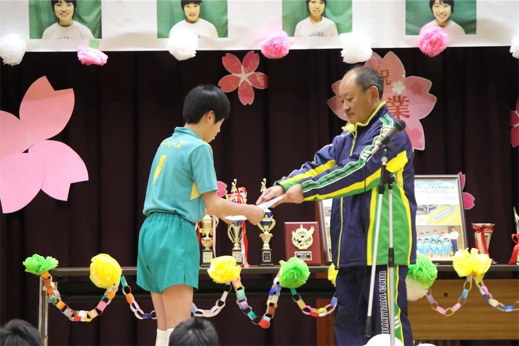 f:id:higashikanamachi_beavers:20180321213414j:image