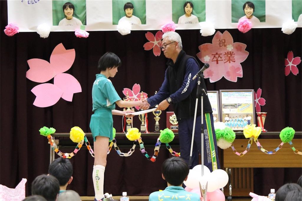 f:id:higashikanamachi_beavers:20180321213428j:image