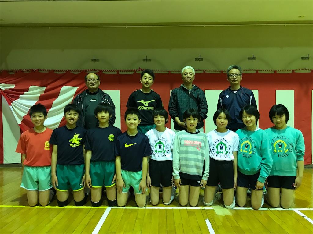 f:id:higashikanamachi_beavers:20180331192526j:image