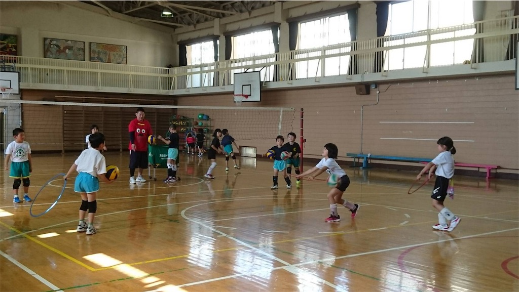f:id:higashikanamachi_beavers:20180429214406j:image