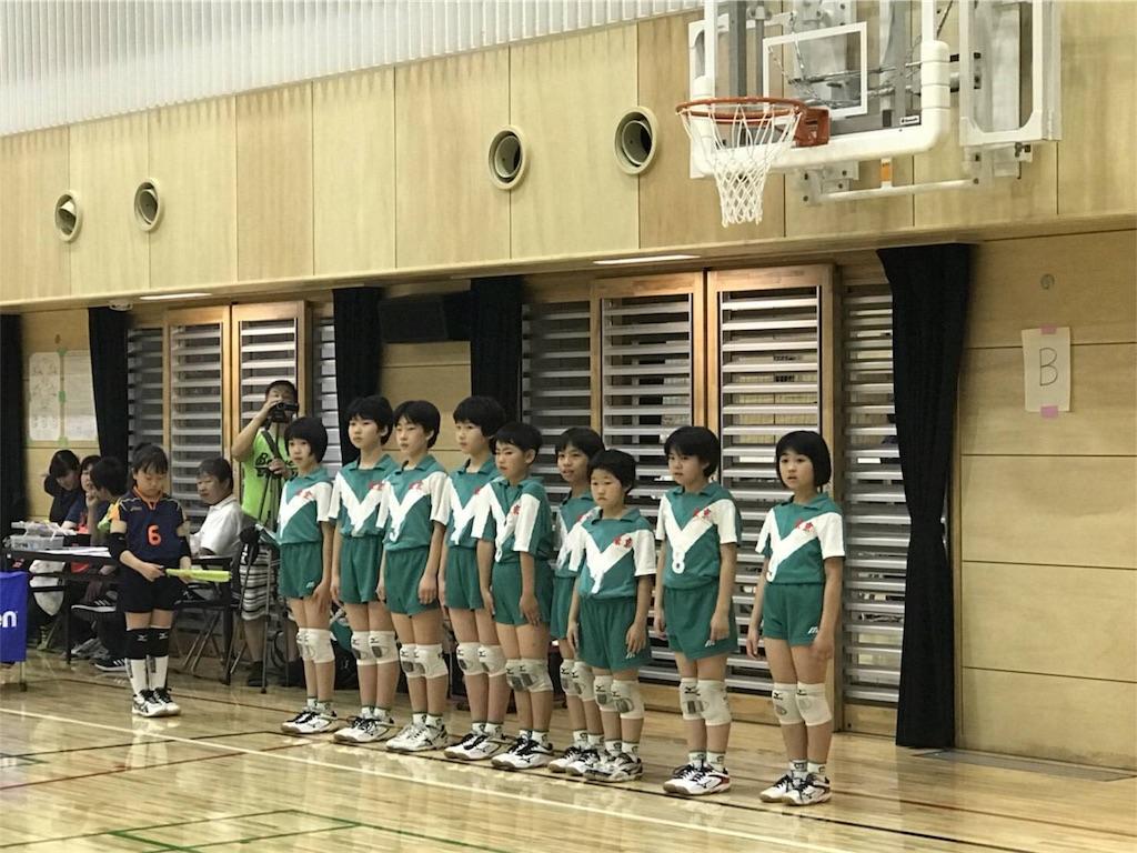 f:id:higashikanamachi_beavers:20180504184352j:image