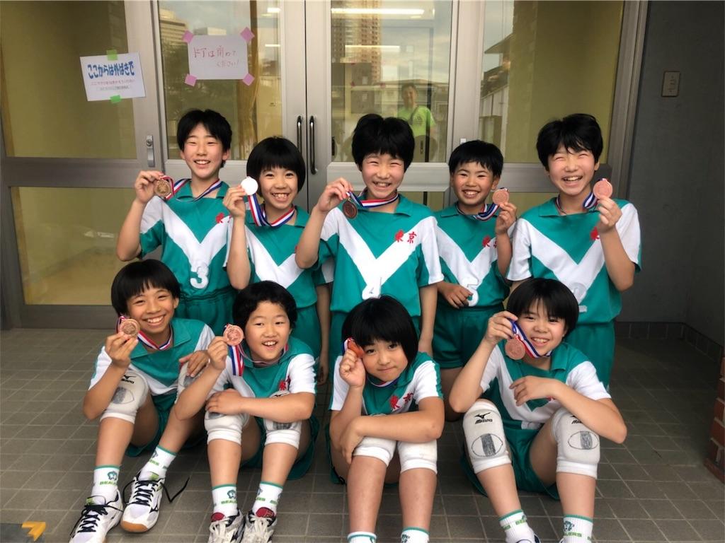 f:id:higashikanamachi_beavers:20180504184401j:image
