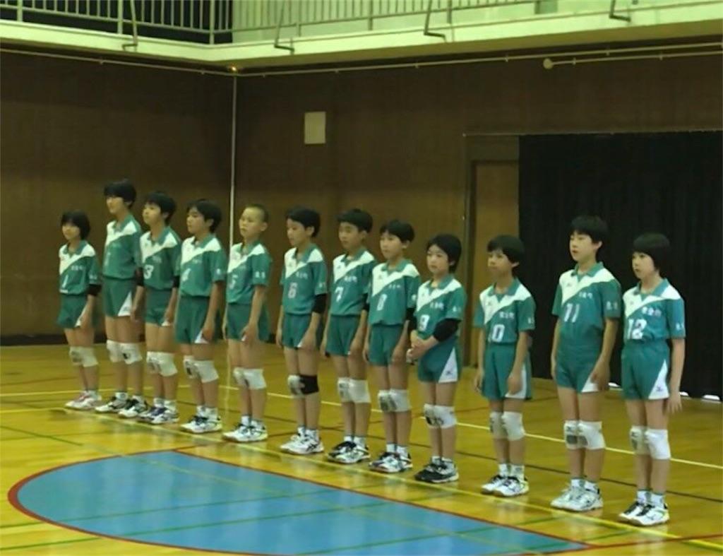 f:id:higashikanamachi_beavers:20180506193238j:image