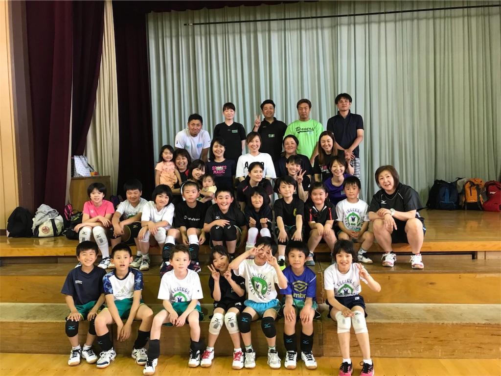 f:id:higashikanamachi_beavers:20180506195824j:image