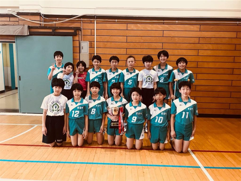 f:id:higashikanamachi_beavers:20180519165218j:image
