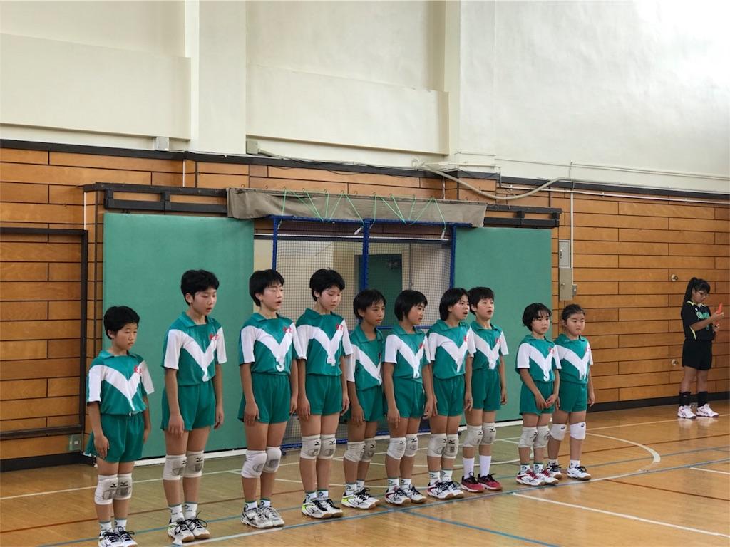 f:id:higashikanamachi_beavers:20180714124049j:image