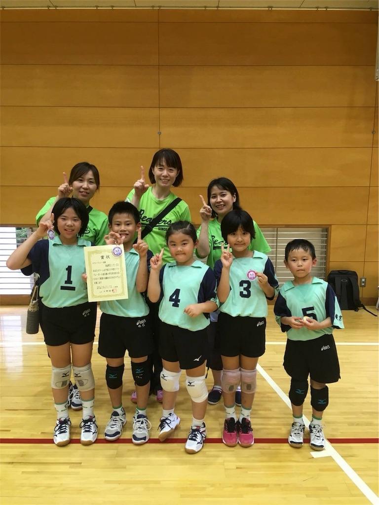 f:id:higashikanamachi_beavers:20180717202604j:image