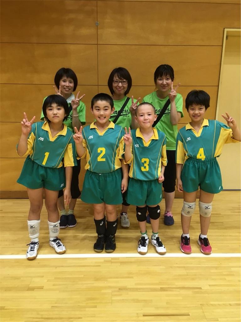 f:id:higashikanamachi_beavers:20180717211120j:image