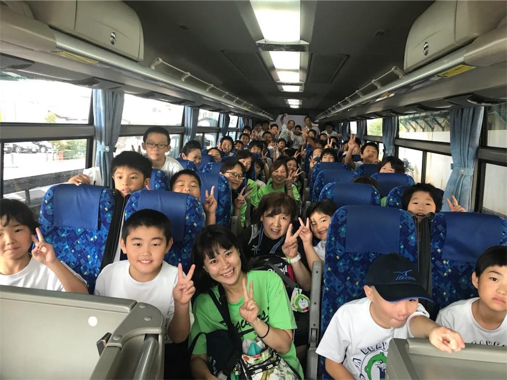 f:id:higashikanamachi_beavers:20180727070635j:image