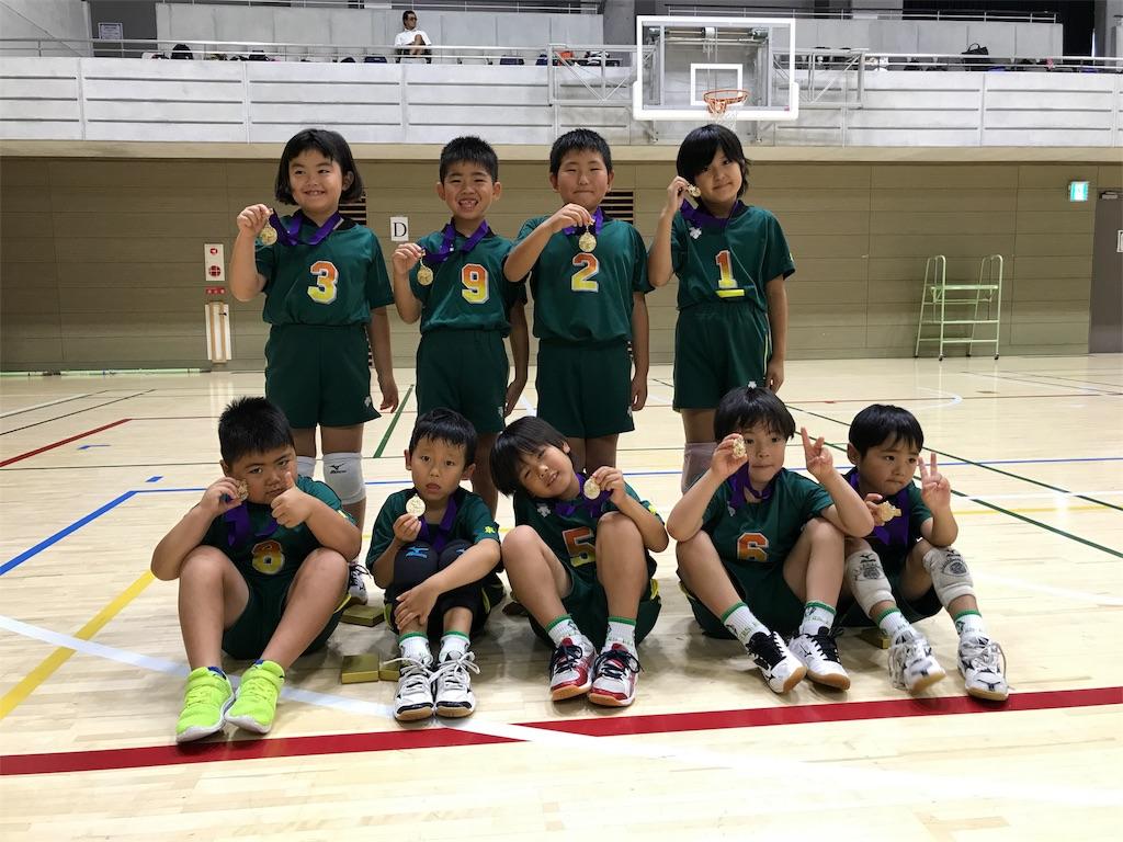 f:id:higashikanamachi_beavers:20180804220011j:image