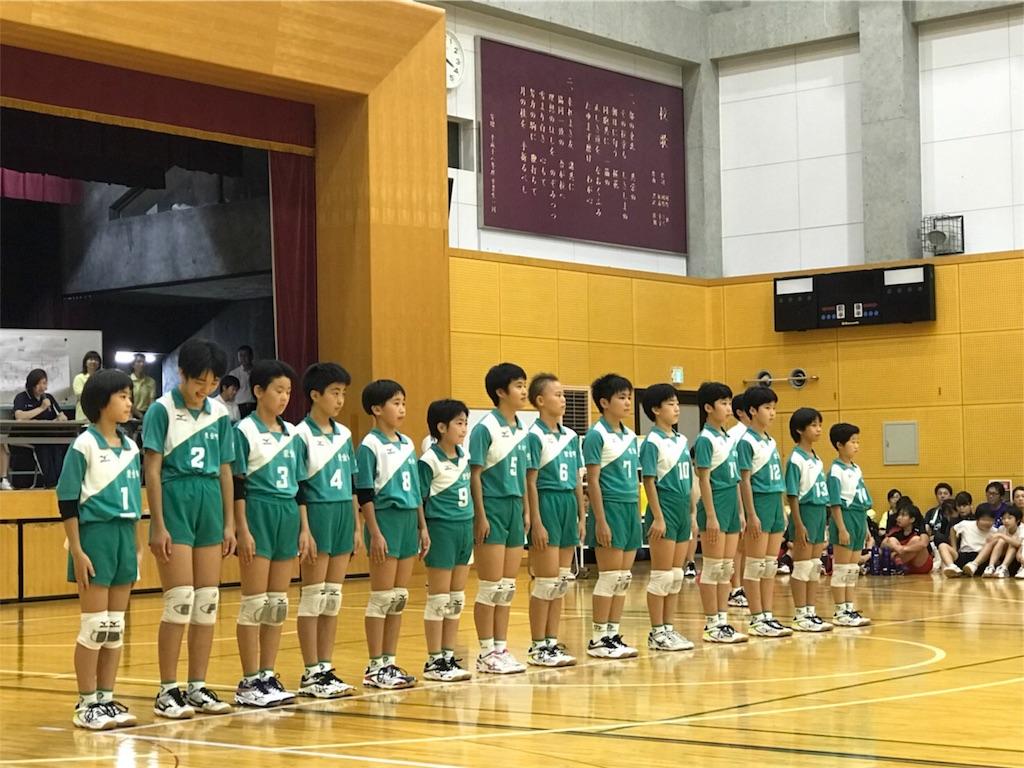f:id:higashikanamachi_beavers:20180902205833j:image