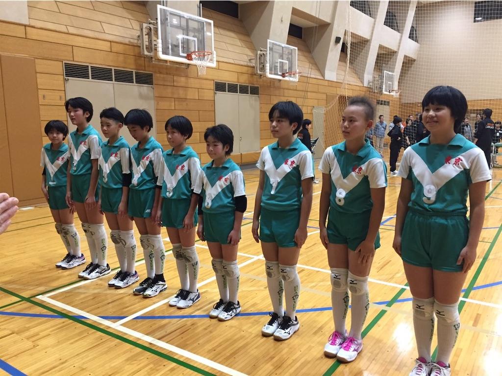 f:id:higashikanamachi_beavers:20181126063514j:image
