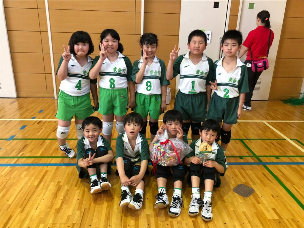 f:id:higashikanamachi_beavers:20190519201214j:image