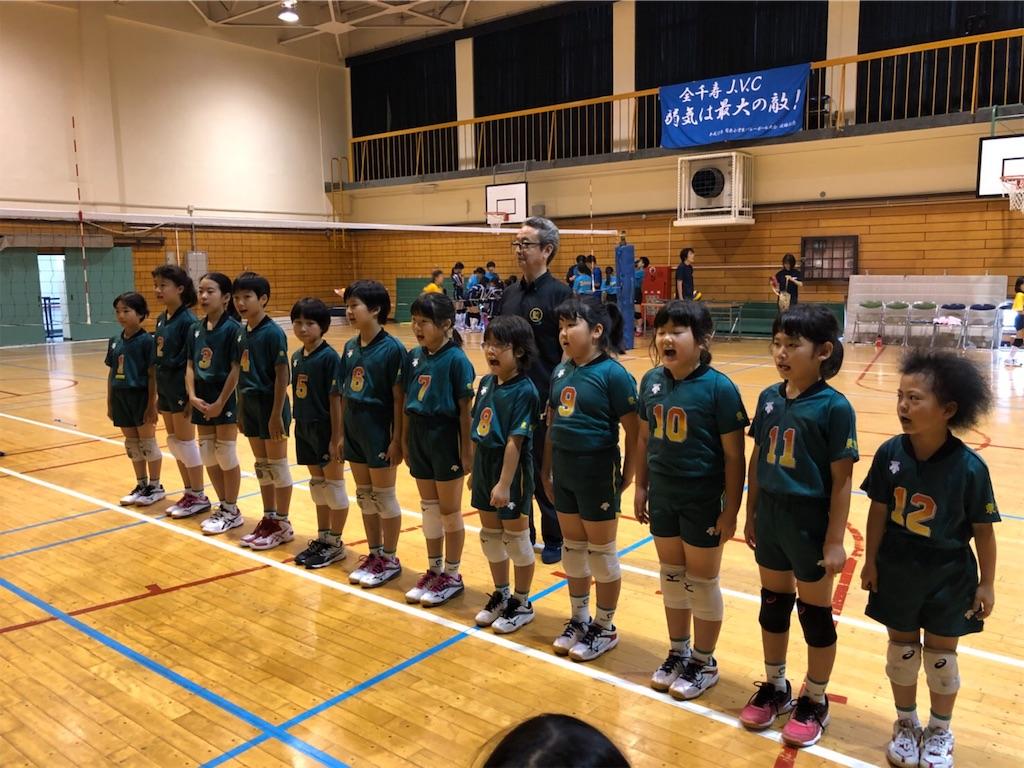 f:id:higashikanamachi_beavers:20190714173701j:image