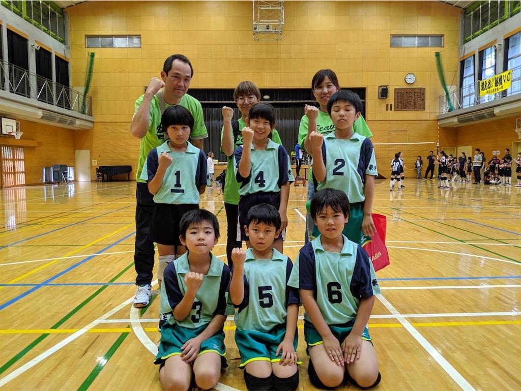 f:id:higashikanamachi_beavers:20190715210540j:image