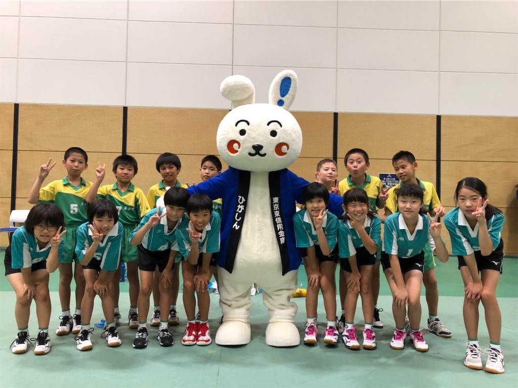f:id:higashikanamachi_beavers:20190811210251j:image