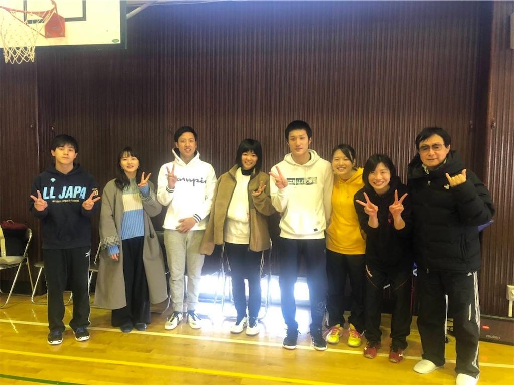 f:id:higashikanamachi_beavers:20200202000921j:image