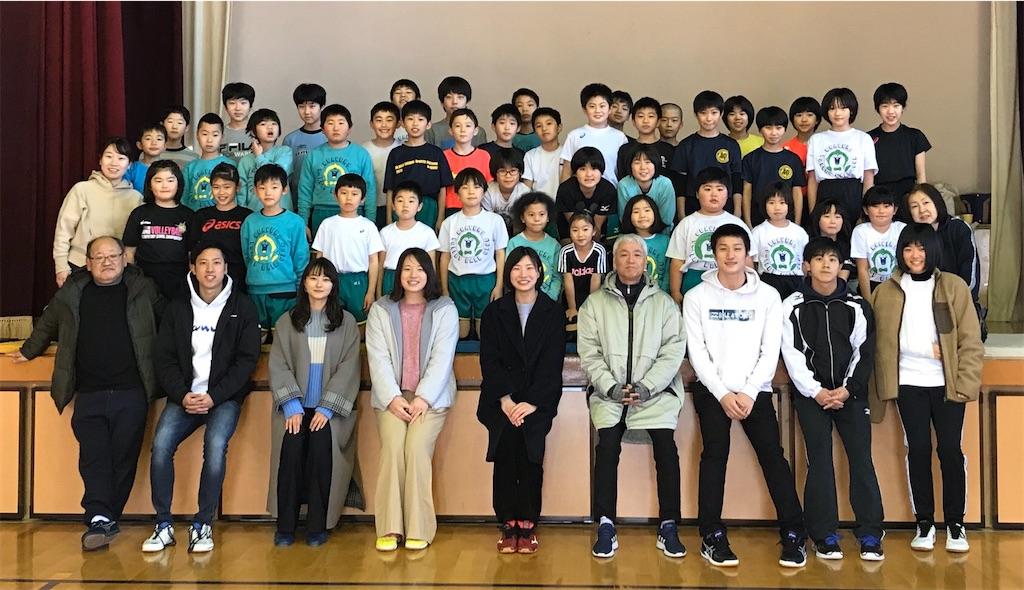 f:id:higashikanamachi_beavers:20200202000933j:image