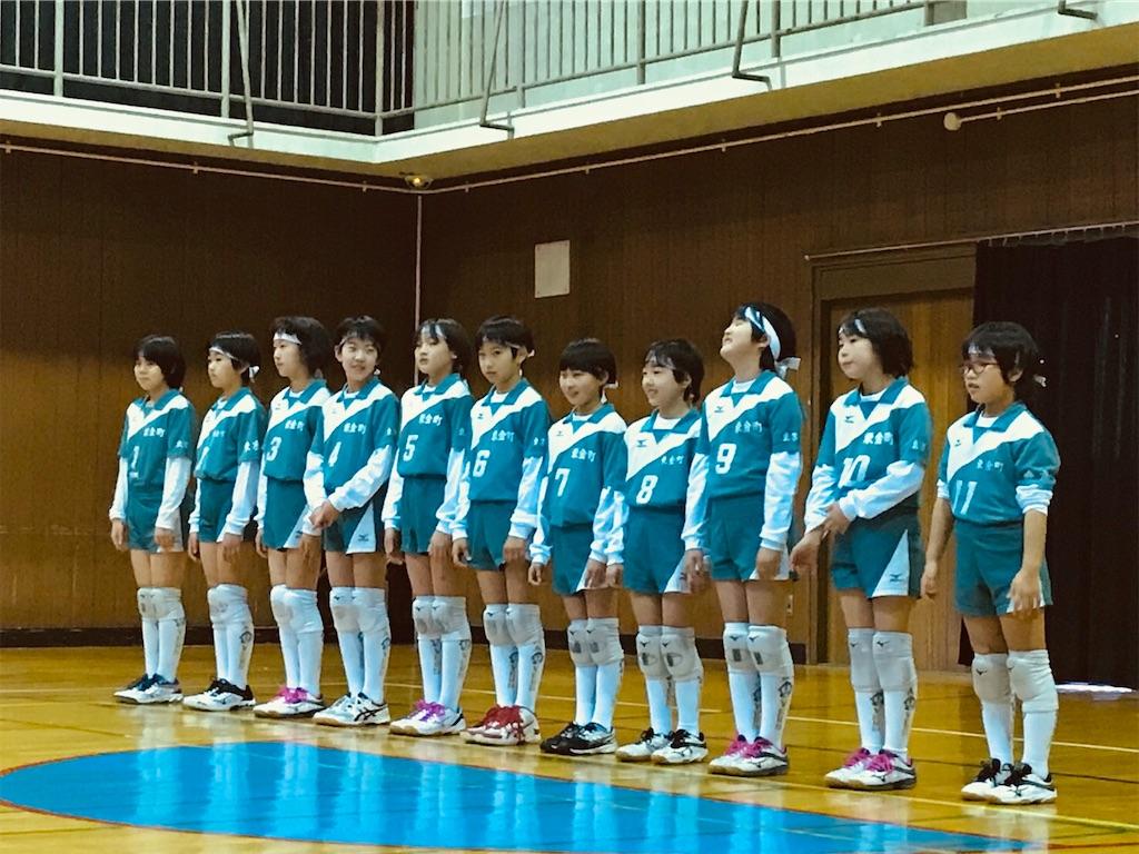 f:id:higashikanamachi_beavers:20200209185929j:image