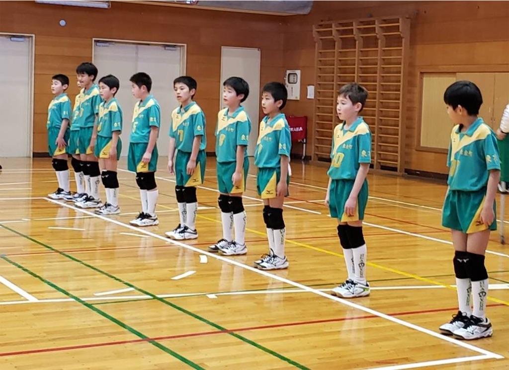 f:id:higashikanamachi_beavers:20200210213514j:image