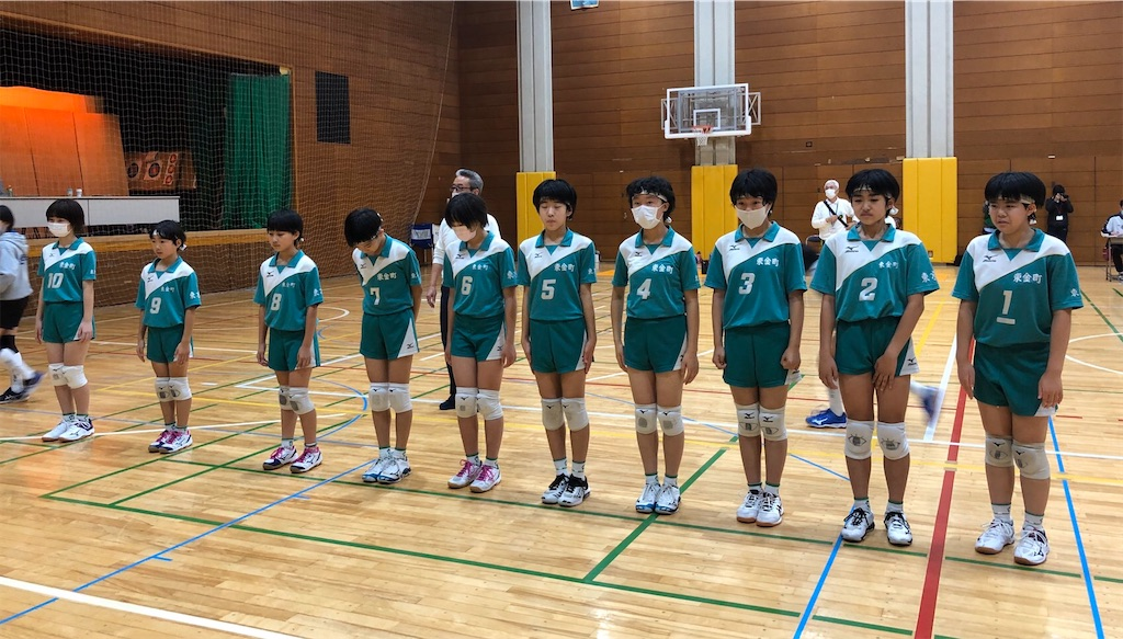 f:id:higashikanamachi_beavers:20201018142411j:image