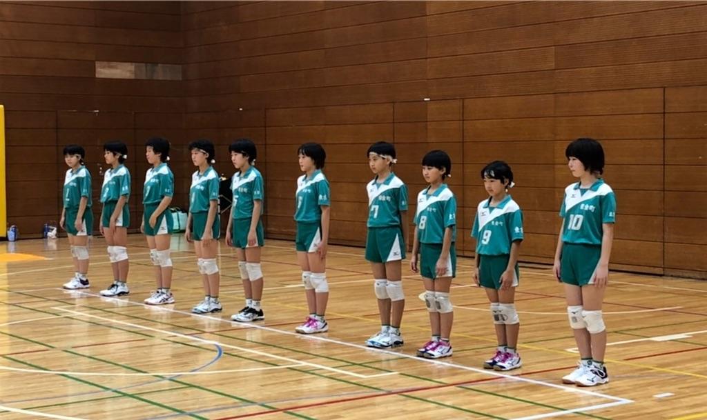 f:id:higashikanamachi_beavers:20201026202653j:image