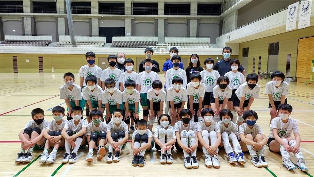 f:id:higashikanamachi_beavers:20210224204227j:image