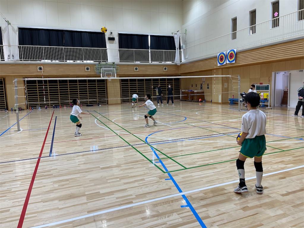 f:id:higashikanamachi_beavers:20210228201427j:image