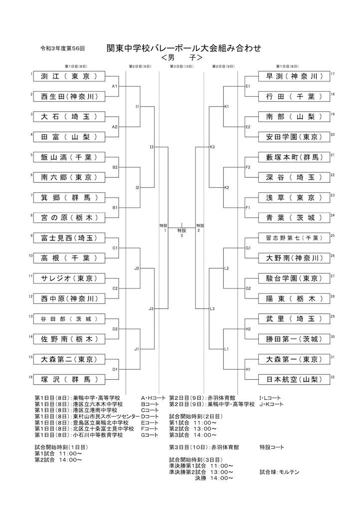 f:id:higashikanamachi_beavers:20210805092013j:image