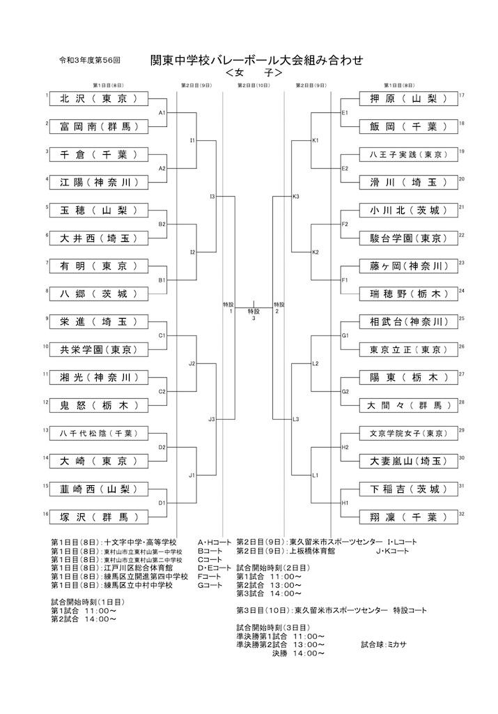 f:id:higashikanamachi_beavers:20210805092021j:image