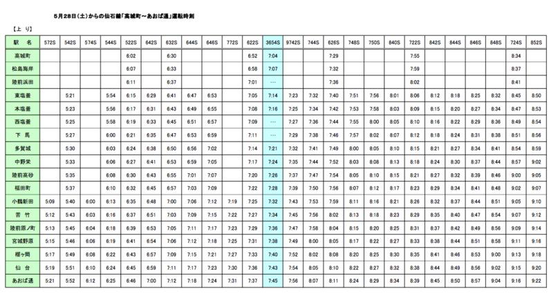 f:id:higashimatsushima_jishin:20110528175738p:image