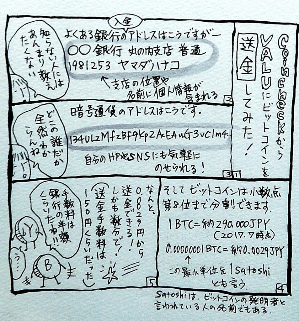 f:id:higashimurayama1:20170711111937j:plain