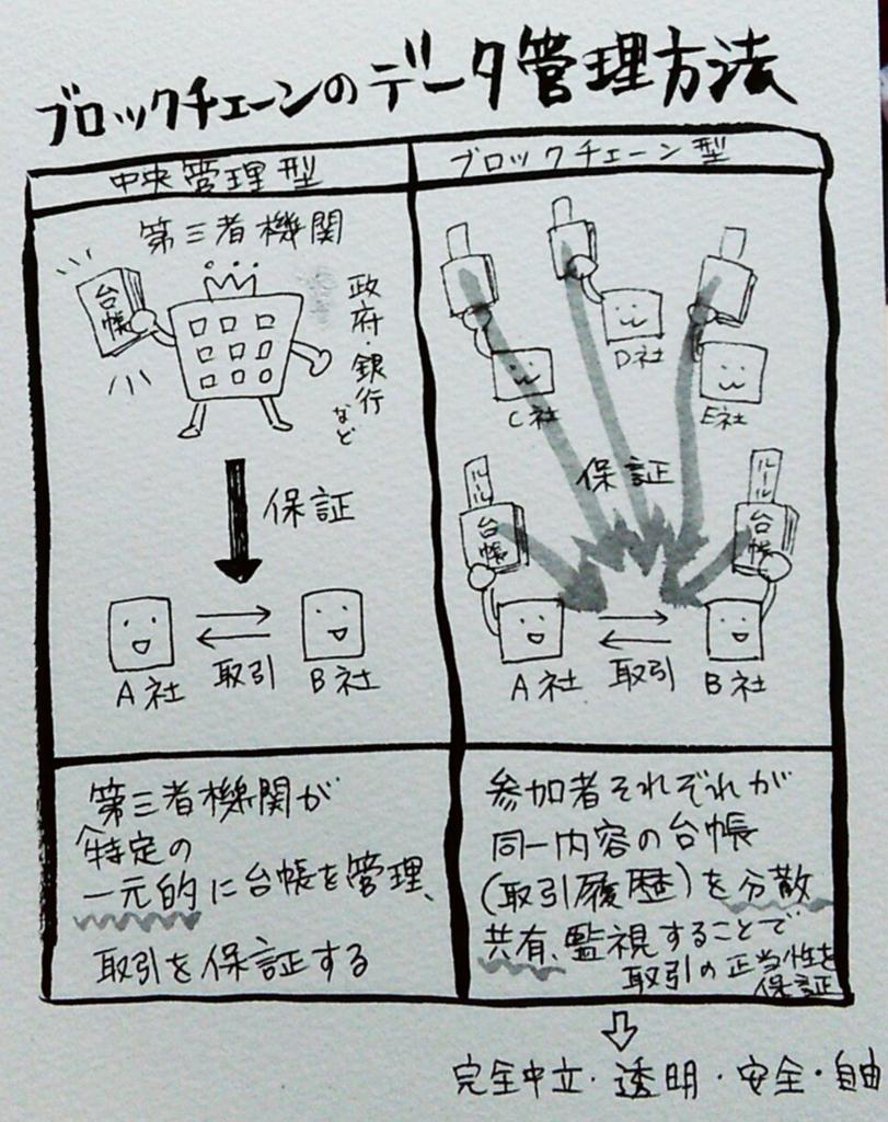 f:id:higashimurayama1:20170711111949p:plain