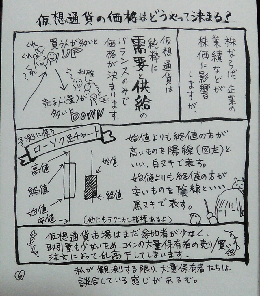 f:id:higashimurayama1:20170711111954j:plain