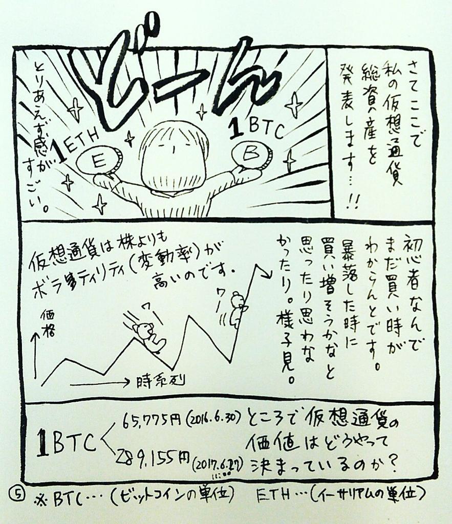 f:id:higashimurayama1:20170711111958j:plain