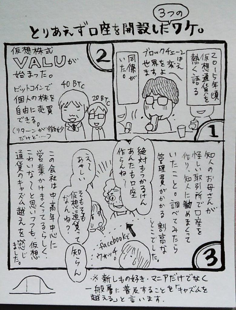 f:id:higashimurayama1:20170711112004j:plain