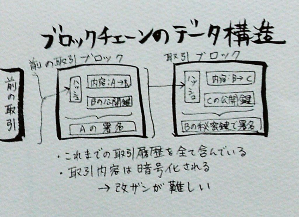 f:id:higashimurayama1:20170711112103p:plain