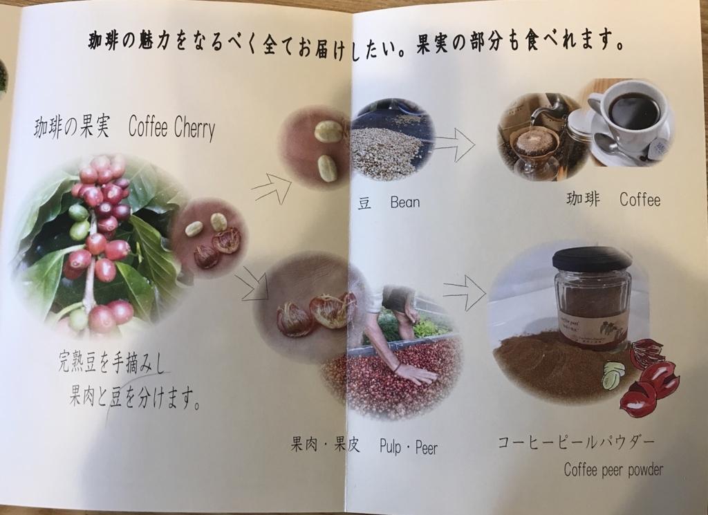f:id:higashiyama-noda935:20171202112023j:plain