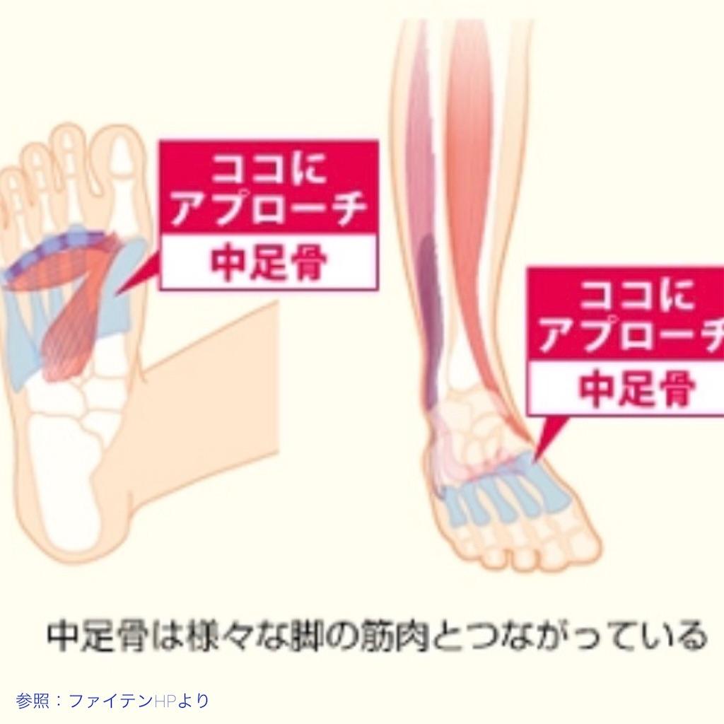 f:id:higashiyama-noda935:20180108112956j:image