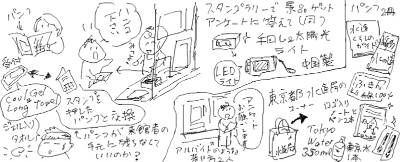 f:id:higasi-kurumeda:20120613164531j:image:w640