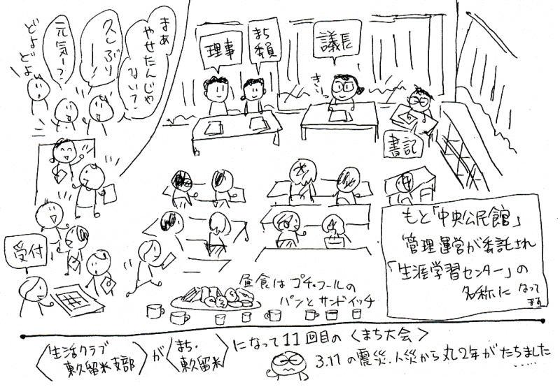 f:id:higasi-kurumeda:20130507171536j:image