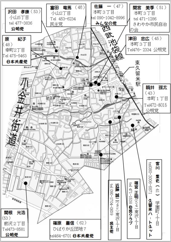 f:id:higasi-kurumeda:20141009153405p:image